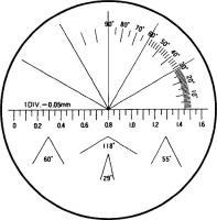 Měřicí škála pro kontrolu nářadí nástrojů kvality tisku pro Mikroskopy PEAK 905.245